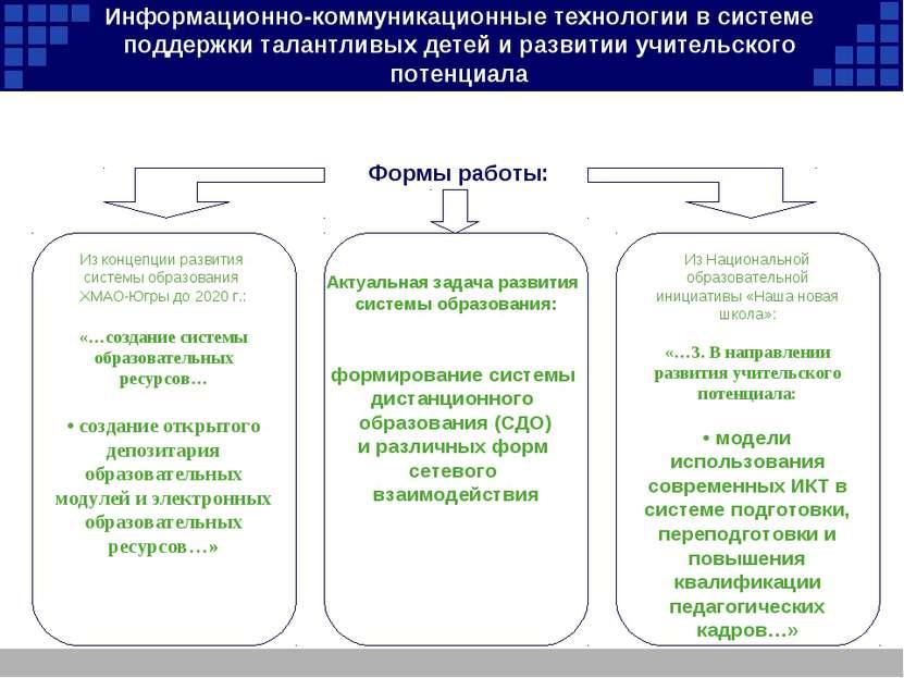 Информационно-коммуникационные технологии в системе поддержки талантливых дет...