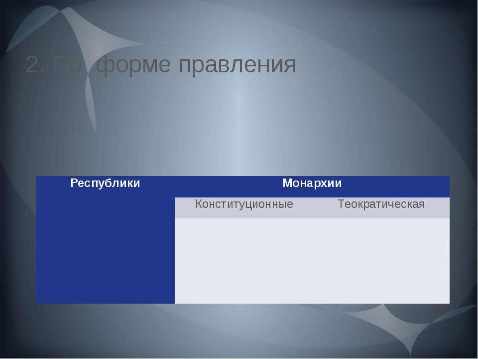 2. По форме правления Республики Монархии Конституционные Теократическая   ...