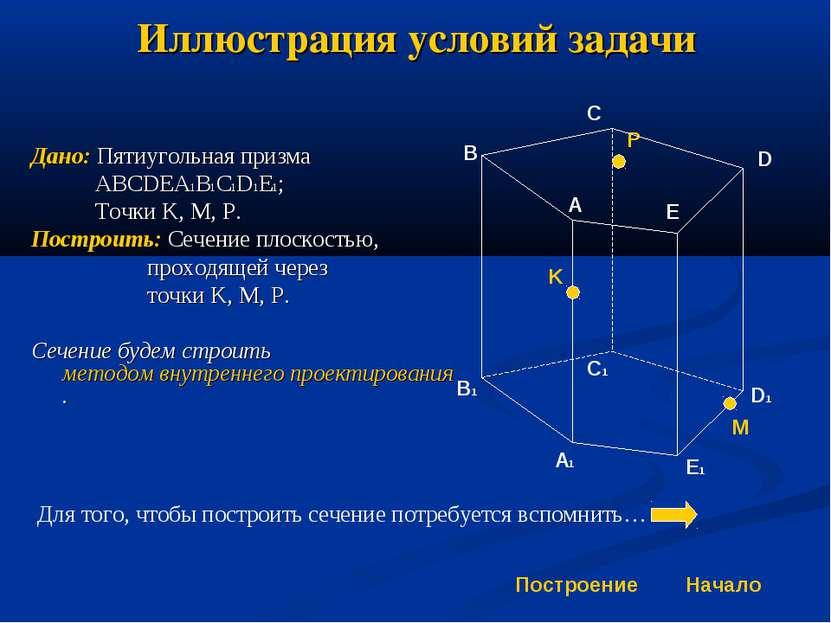 Иллюстрация условий задачи Дано: Пятиугольная призма ABCDEA1B1C1D1E1; Точки K...