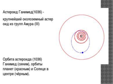 Астероид Ганимед(1036) - крупнейшийоколоземныйастероидизгрупп Амура(III)...