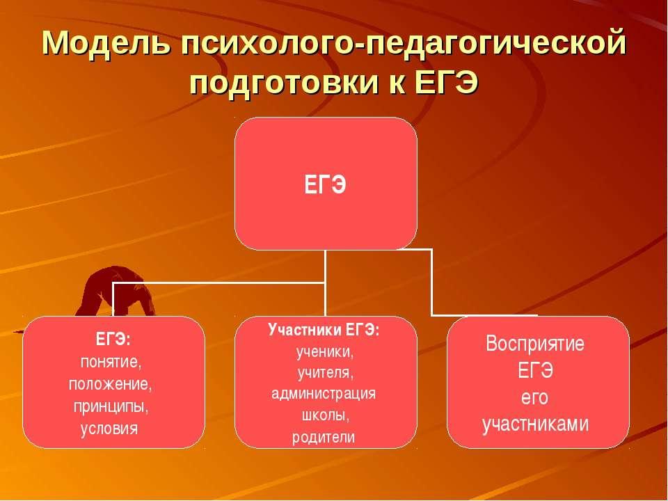 Модель психолого-педагогической подготовки к ЕГЭ