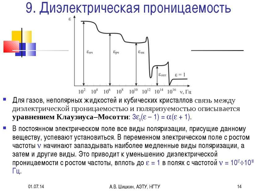 * А.В. Шишкин, АЭТУ, НГТУ * 9. Диэлектрическая проницаемость Для газов, непол...