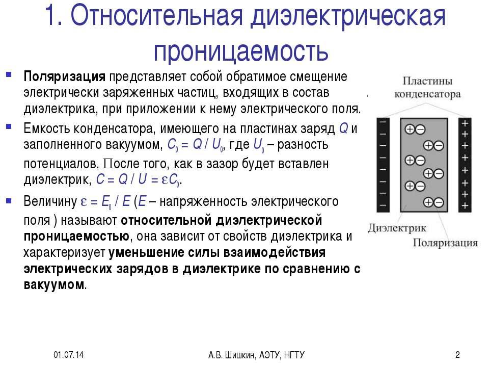 * А.В. Шишкин, АЭТУ, НГТУ * 1. Относительная диэлектрическая проницаемость По...