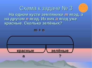 Схема к задаче № 3 На одном кусте земляники m ягод, а на другом n ягод. Из ни...