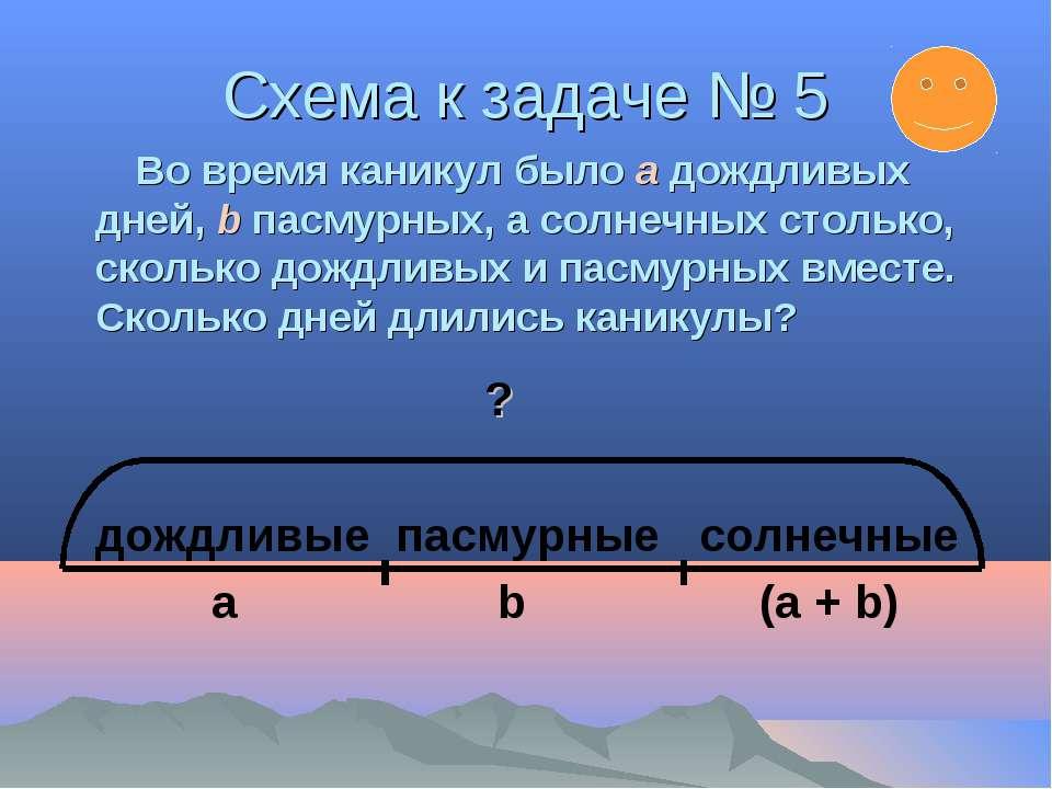 Схема к задаче № 5 Во время каникул было а дождливых дней, b пасмурных, а сол...