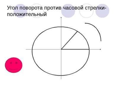 Угол поворота против часовой стрелки- положительный А О В У Х