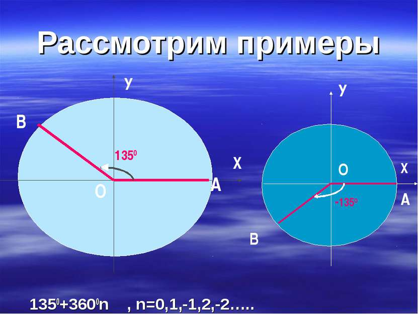 Рассмотрим примеры 1350+3600n , n=0,1,-1,2,-2….. 1350 Х У У Х -1350 А В О В О А