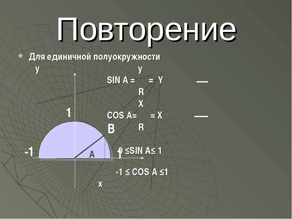Повторение Для единичной полуокружности y у SIN A = = Y R X COS A= = X R 0 ≤S...