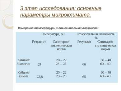 3 этап исследования: основные параметры микроклимата. Измерение температуры и...