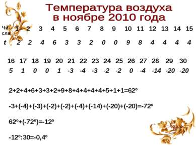 2+2+4+6+3+3+2+9+8+4+4+4+4+5+1+1=62º -3+(-4)+(-3)+(-2)+(-2)+(-4)+(-14)+(-20)+(...