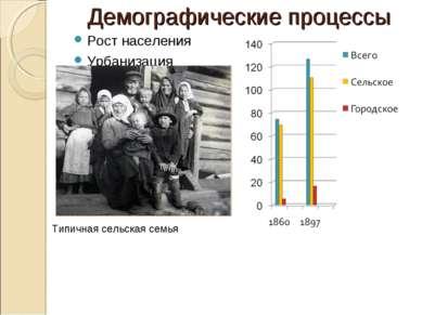 Демографические процессы Рост населения Урбанизация Типичная сельская семья