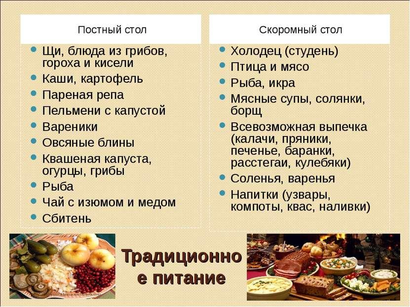 Традиционное питание Постный стол Скоромный стол Щи, блюда из грибов, гороха ...