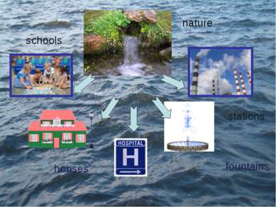 natur schools houses fountains stations nature