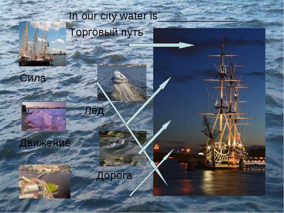 In our city water is_____________ Торговый путь Trade way Сила Ice Лёд Moveme...