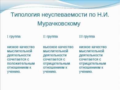 Типология неуспеваемости по Н.И. Мурачковскому I группа II группа III группа ...