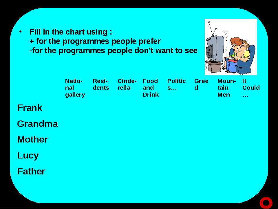 Fill in the chart using : + for the programmes people prefer -for the program...