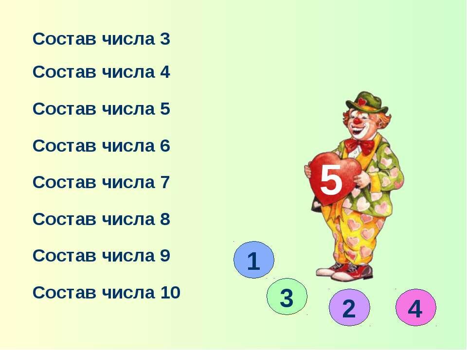 Состав числа 3 Состав числа 4 Состав числа 5 Состав числа 6 Состав числа 7 Со...