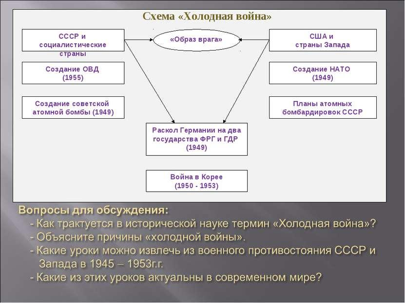 Схема «Холодная война»