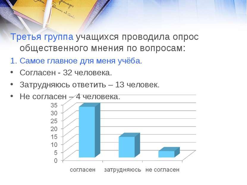 Третья группа учащихся проводила опрос общественного мнения по вопросам: Само...