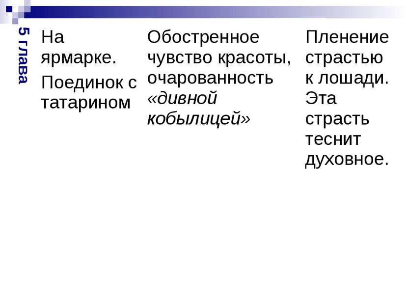 5 глава На ярмарке. Поединок с татарином Обостренное чувство красоты, очарова...