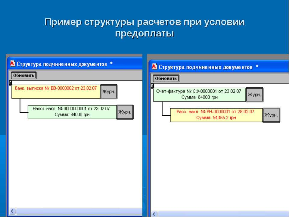 Пример структуры расчетов при условии предоплаты