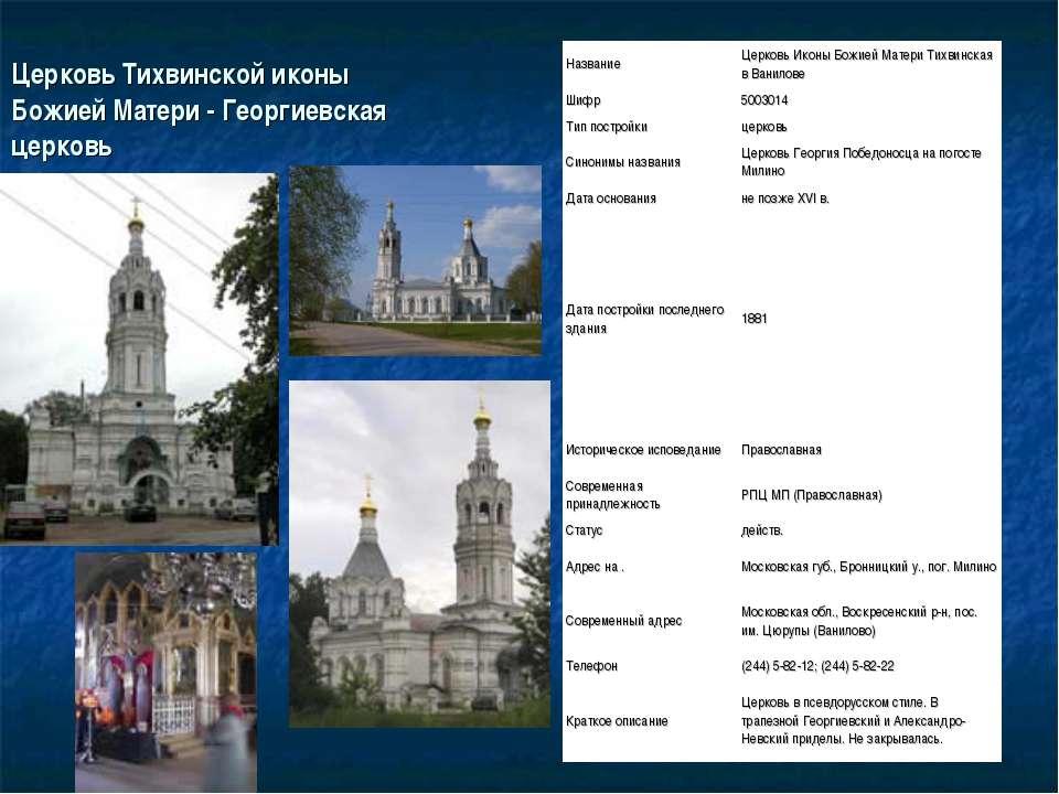 Церковь Тихвинской иконы Божией Матери - Георгиевская церковь Название Церков...