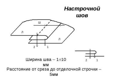Настрочной шов Ширина шва – 1 10 мм Ш Л Л 1 2 Расстояние от среза до отделочн...