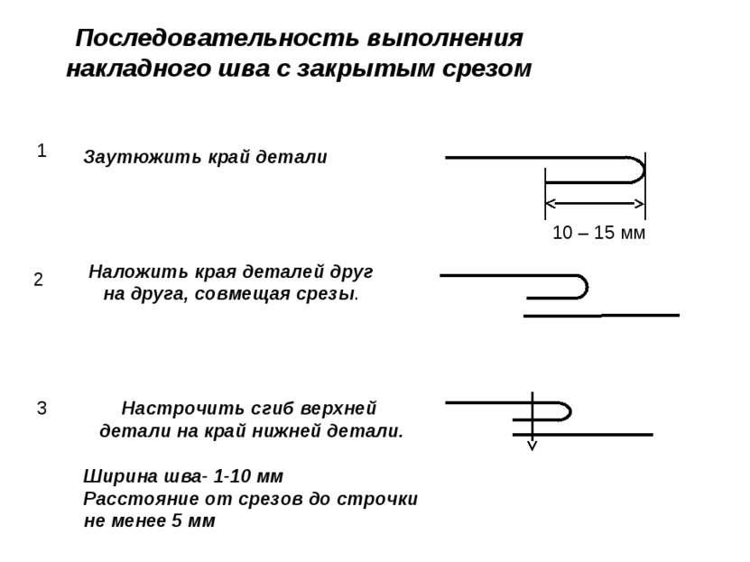 Последовательность выполнения накладного шва с закрытым срезом 1 Заутюжить кр...