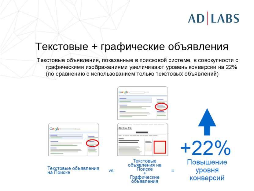 Текстовые + графические объявления Текстовые объявления, показанные в поисков...