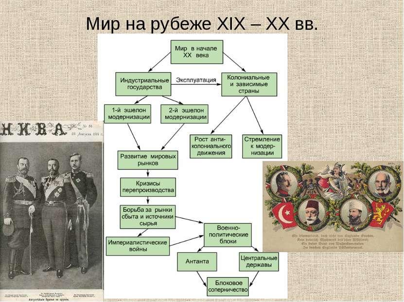 Мир на рубеже XIX – XX вв.