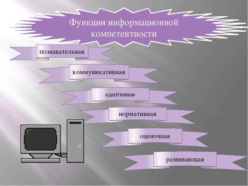 Функции информационной компетентности познавательная коммуникативная норматив...