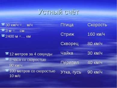 Устный счёт 12 метров за 4 секунды 3 часа со скоростью 90 км/ч 100 метров со ...