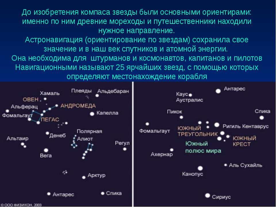 До изобретения компаса звезды были основными ориентирами: именно по ним древн...