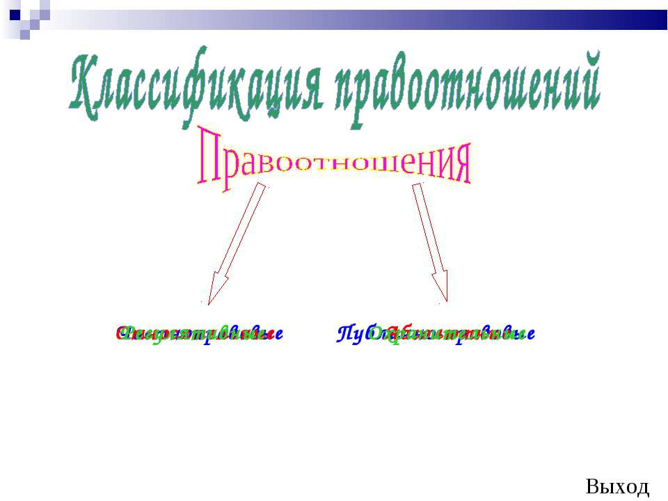 Частноправовые Публично-правовые Относительные Абсолютные Регулятивные Охрани...