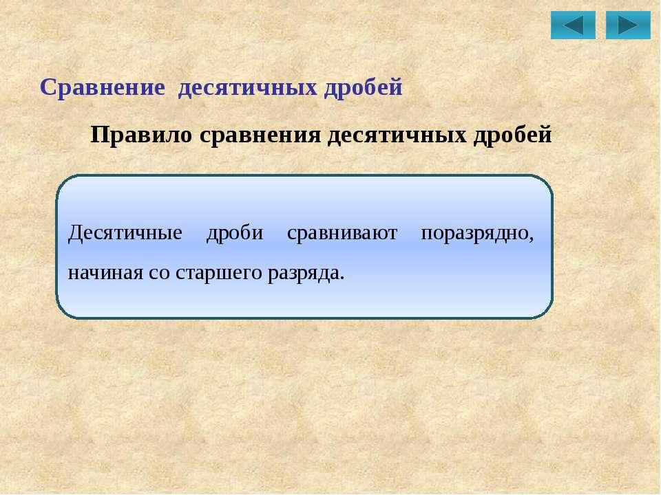 Сравнение десятичных дробей Правило сравнения десятичных дробей Десятичные др...