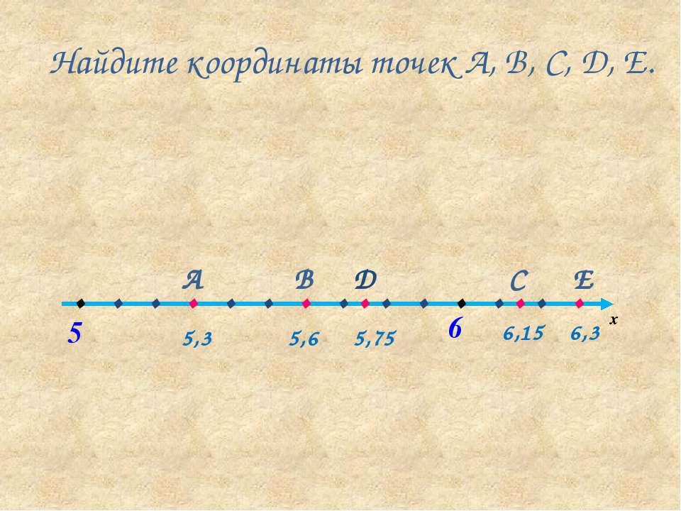 Найдите координаты точек А, В, С, D, Е. х . . . . . . . . . . . . . . . 5 6 Е...