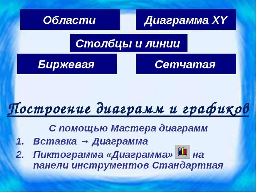 Диаграмма XY Области Сетчатая Биржевая Столбцы и линии С помощью Мастера диаг...