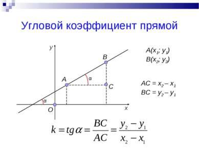 Угловой коэффициент прямой О А В А(х1; у1) В(х2; у2) С α α AC = x2 – x1 BC = ...