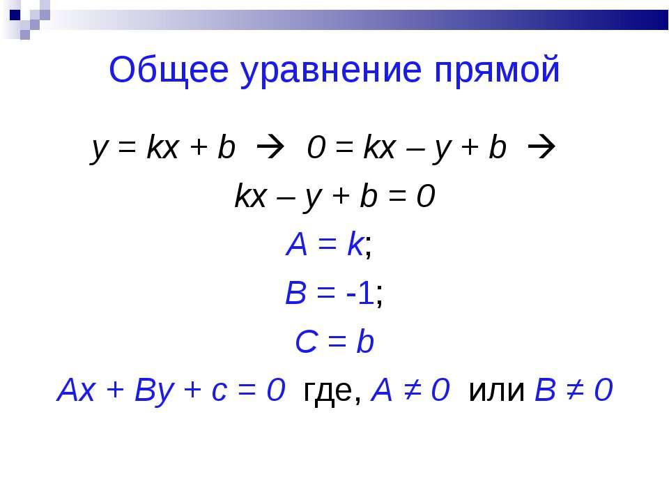 Общее уравнение прямой y = kx + b 0 = kx – y + b kx – y + b = 0 A = k; B = -1...