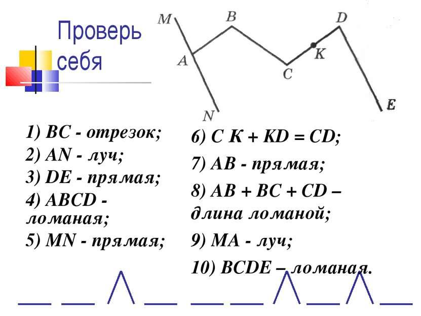 Проверь себя 1) ВС - отрезок; 2) AN - луч; 3) DE - прямая; 4) ABCD - ломаная;...