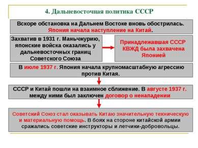 4. Дальневосточная политика СССР Вскоре обстановка на Дальнем Востоке вновь о...