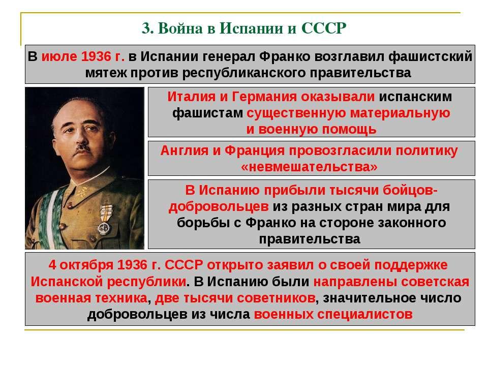 3. Война в Испании и СССР В июле 1936 г. в Испании генерал Франко возглавил ф...