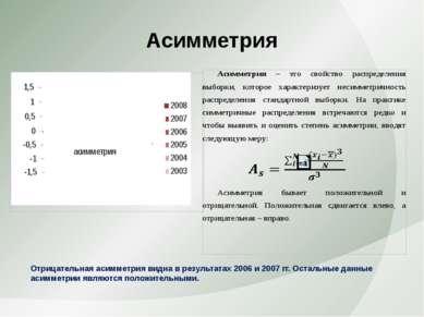 Асимметрия Отрицательная асимметрия видна в результатах 2006 и 2007 гг. Остал...