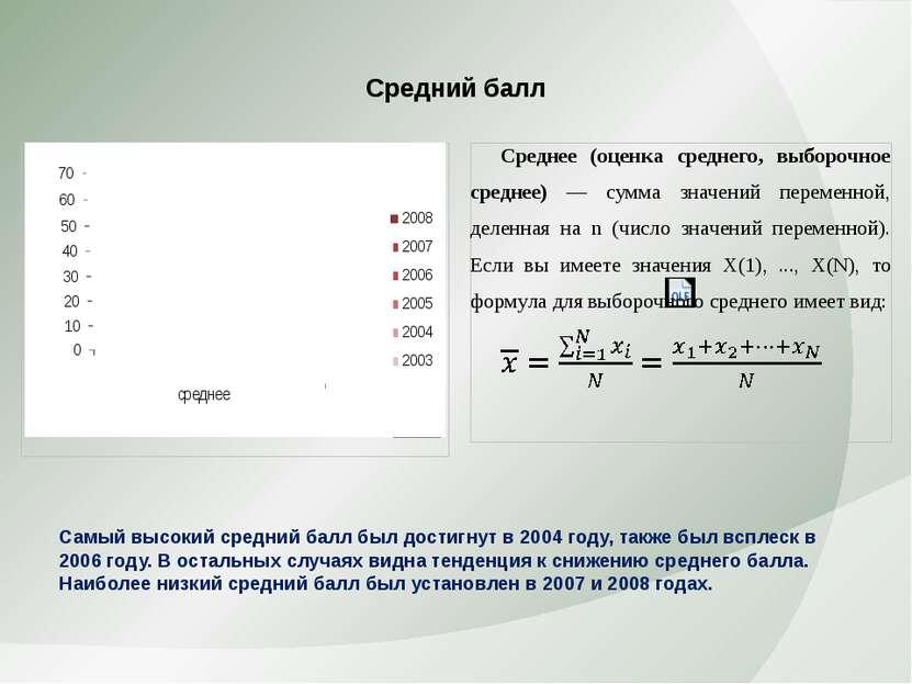 Средний балл Самый высокий средний балл был достигнут в 2004 году, также был ...