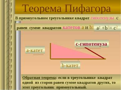 Теорема Пифагора В прямоугольном треугольнике квадрат гипотенузы с равен сумм...