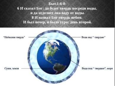 Быт.1:6-8: 6 И сказал Бог: да будет твердь посреди воды, и да отделяет она во...