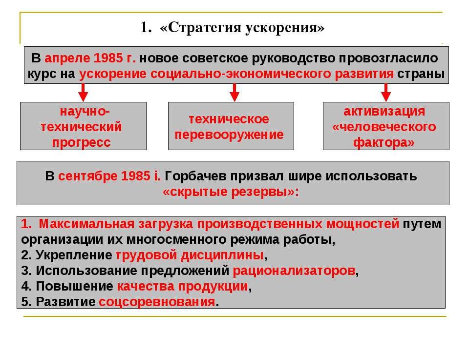 1. «Стратегия ускорения» В апреле 1985 г. новое советское руководство провоз...