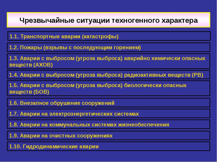 Чрезвычайные ситуации техногенного характера 1.1. Транспортные аварии (катаст...