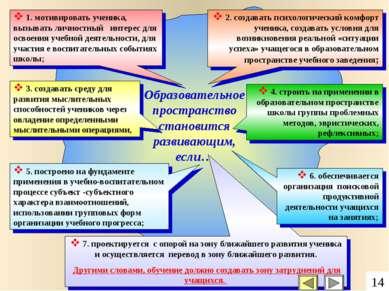 1. мотивировать ученика, вызывать личностный интерес для освоения учебной дея...
