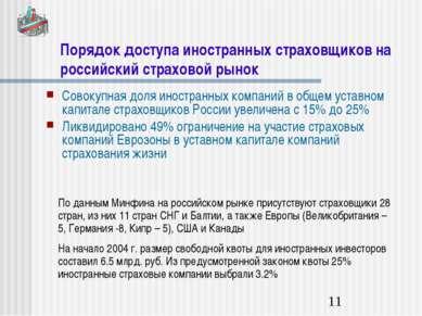 Порядок доступа иностранных страховщиков на российский страховой рынок Совоку...